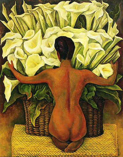 Diego Rivera Prints